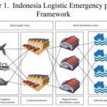 Strategy Ketahanan Pangan Dalam Masa Pandemi Covid-19